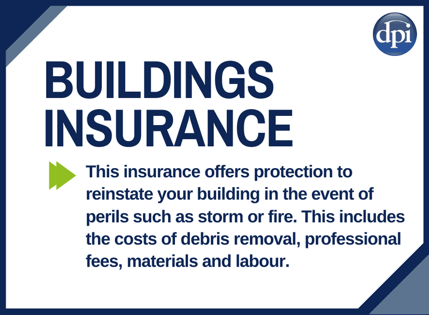 Buildings Insurance Cover - This insurance offers protection to reinstate your building in the event of perils such as storm or fire. This includes the costs of debris removal, professional fees and materials and labour.